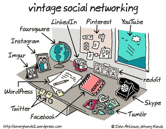 Vintage Social Networking >>> http://www.wdb.injoystudio.com/vintage-social-networking/